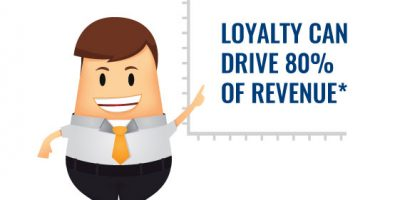benefits loyalty program