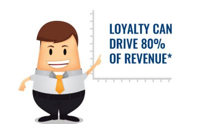 benefits loyalty program